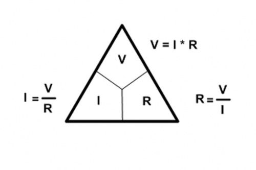 The Ohm's Law is a basic start for those who want to learn