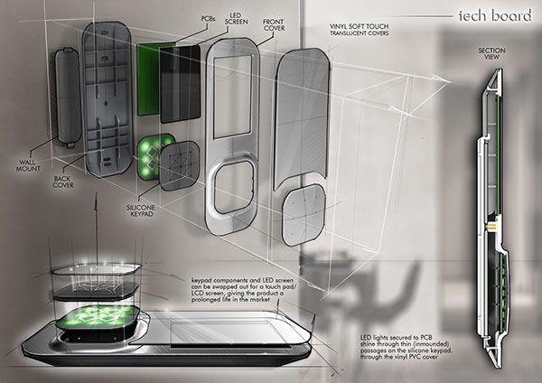 TECHNICAL POSTER -control panel and PIR sensor by Natalia Tofas, via Behance