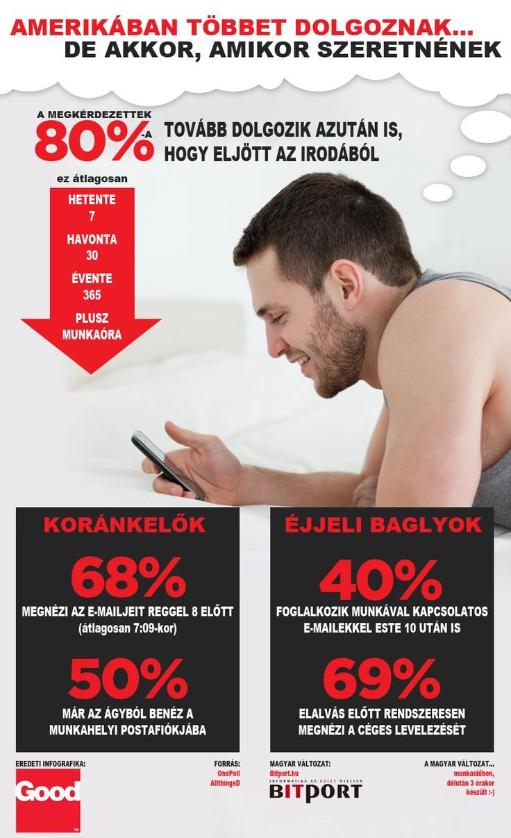 Egész nap dolgozunk a mobilok miatt [infografika]  A mobil technológiák szerte a világon gyors ütemben terjednek a munka világában is. Egy friss tanulmány azt az érzékeny kérdést villantja meg, hogyan változik az emberek hozzáállása a munkához.