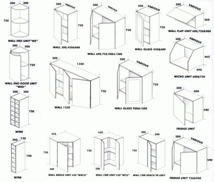 Standard Bedroom Cupboard Sizes