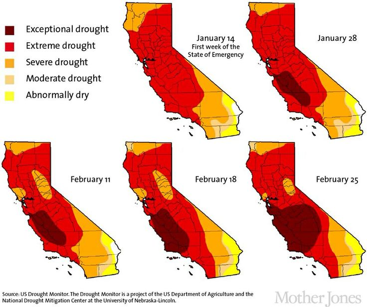 Best California Drought Images On Pinterest California - Us department of agriculture california drought map history
