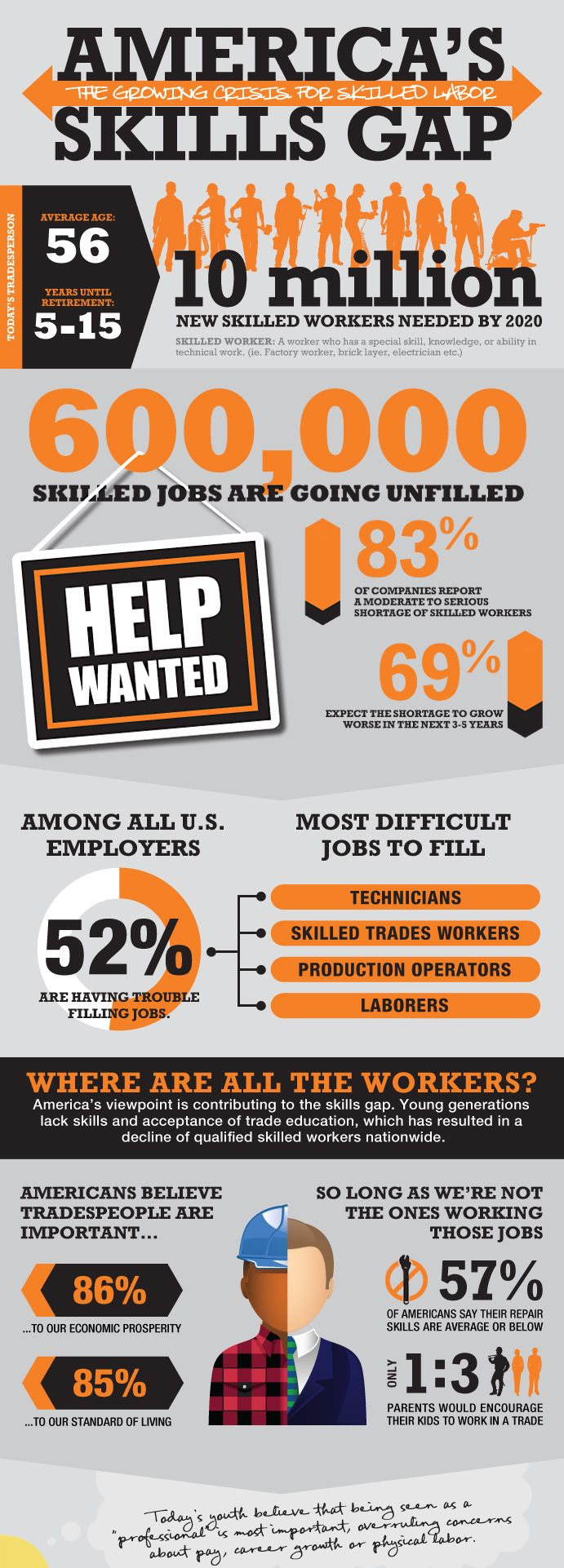 America's Skills Gap- we need to value technical workers, often known as the working poor, or else our world will drastically change. #infograph