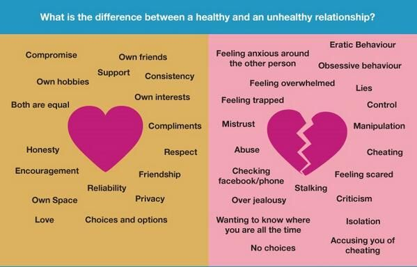 difference between dating and relationship college