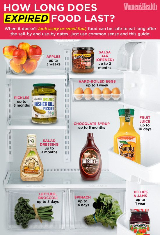 Purge your expired foods weekly.