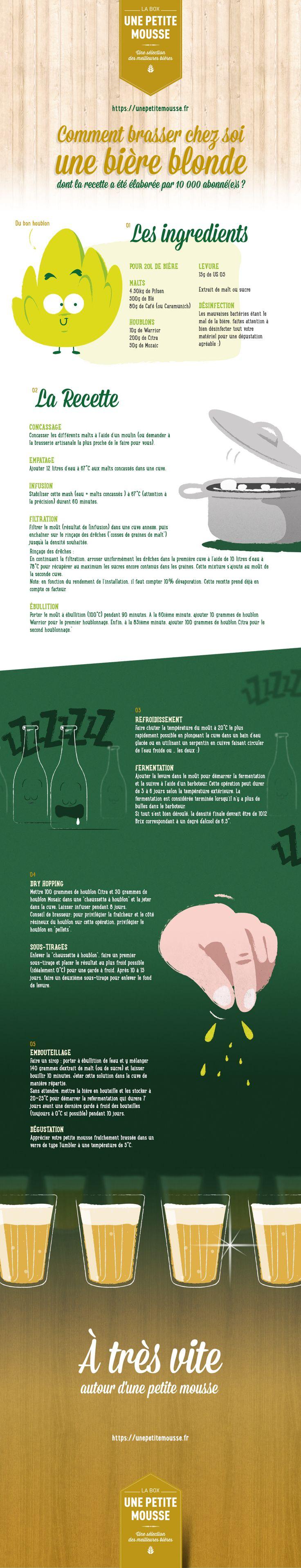 unepetitemousse-infographie-brasser-sa-biere