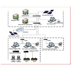 ePump - Petrol Pump Management System
