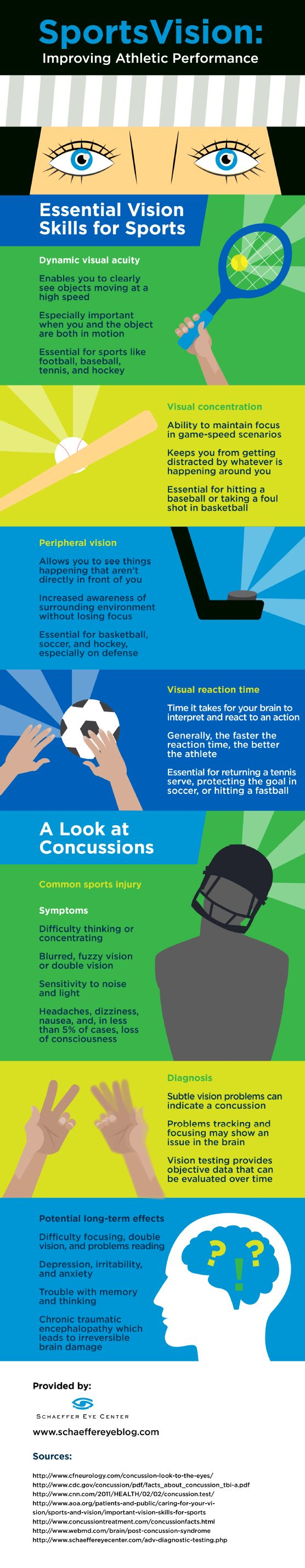 SportsVision: Improving Athletic Performance