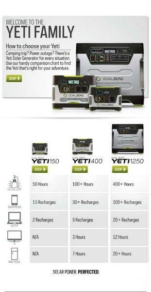 Goal Zero YETI 400 Solar Silent Generator 396W 33Ah w/ Boulder 30 Solar Panel