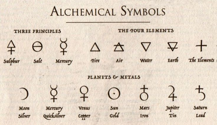 what is alchemy - Google Search