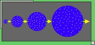이미지 출처 http://www.pbs.org/wnet/hawking/universes/assets/images/u.steadystate.gif