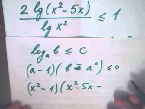 Подготовка к ЕГЭ. Логарифмы и их свойства. Логарифмы. ЕГЭ объявления Подготовка к ЕГЭ по математике. ЕГЭ физика. ЕГЭ биология. ЕГЭ русский. Топ-репетиторы подготовят к ЕГЭ по математике. Сдай ЕГЭ на 100 баллов! Задание С5. Задачи с параметром | Школьная математика. Число решений системы.