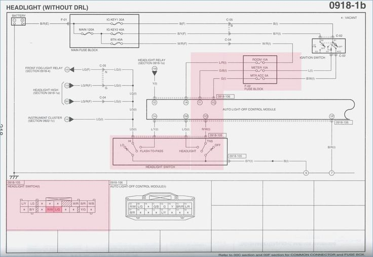 Diagram  2002 Mazda Protege5 Wiring Diagram Full Version Hd Quality Wiring Diagram