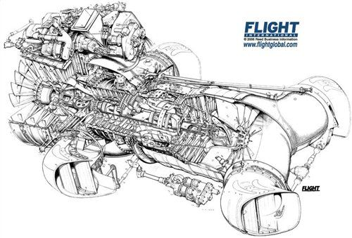 engine engine diagram rolls royce pegasus cutaway | rolls-royce | pinterest ... harrier engine diagram #12