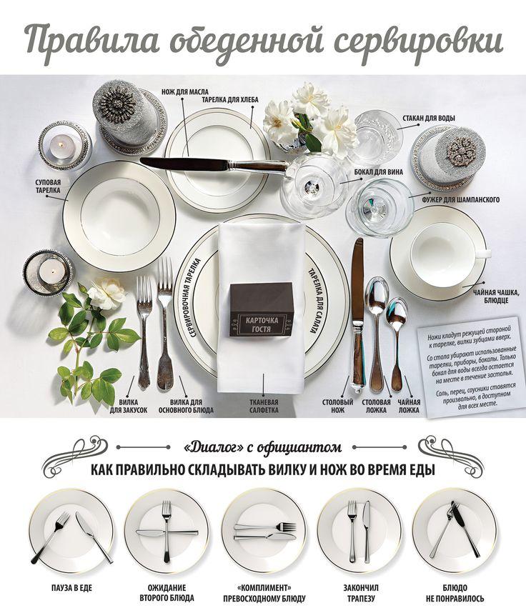 Инфографика. Сервировка стола