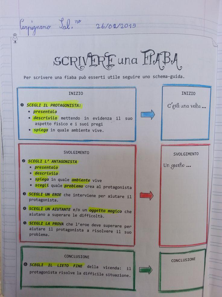 La fiaba – Percorso didattico a cura di Cantore I. Patrizia 1 – La fiaba – Gli elementi – File Pdf