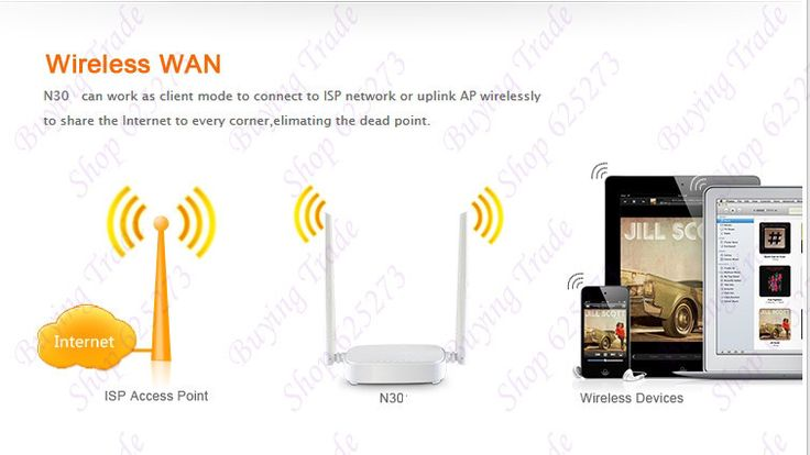 Wireless N router WIFI repeater home networking broadband