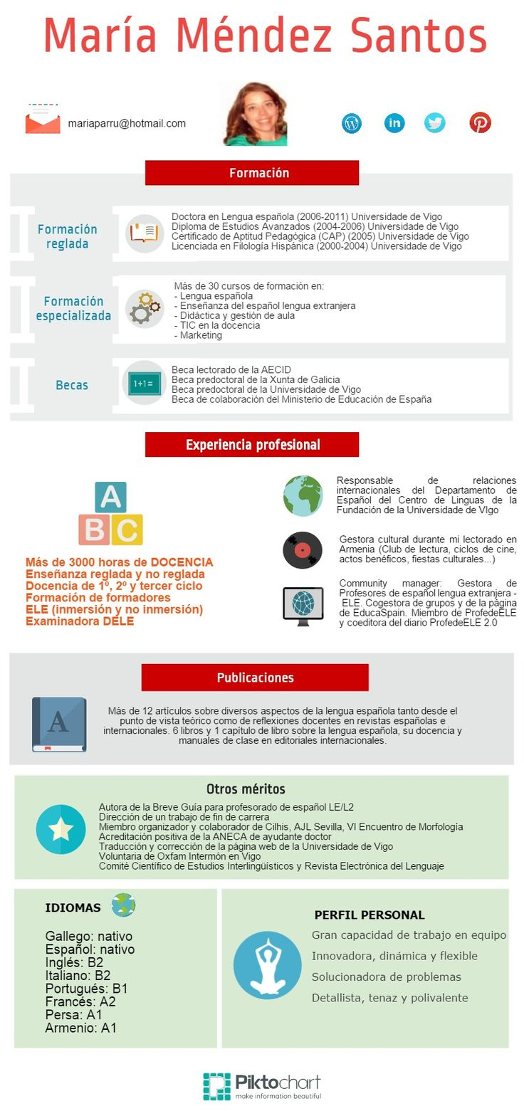 17 best ideas about my cv creative cv design mi currículum my cv spanish teacher profesora de español