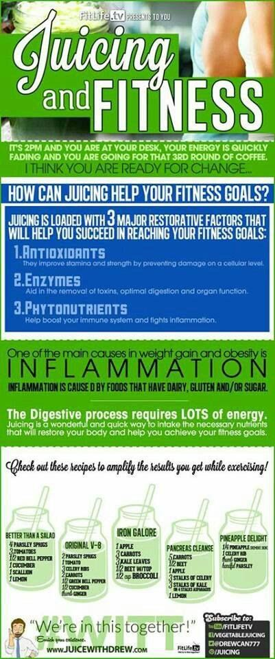 Great juicing info. I do believe gluten, dairy and refined sugars cause inflammation that lead to weight gain, join pain and circulation problems!