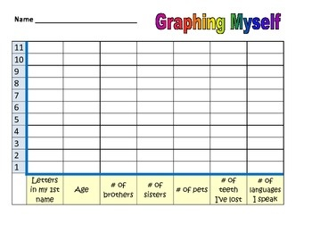 This is a page that each student does to practice graphing.  I have used it in math when teaching graphs and I have used it on the first day of sch...
