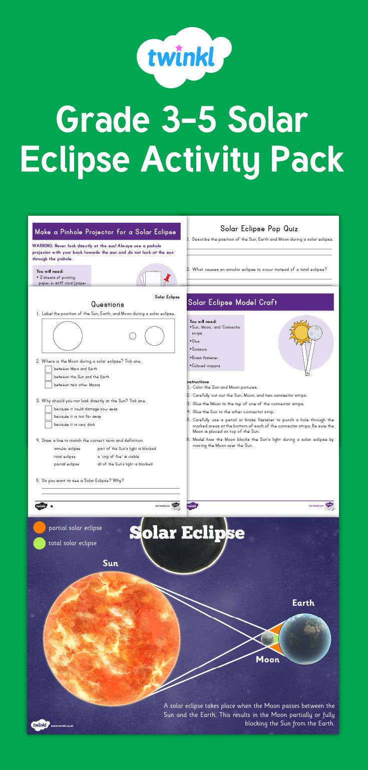 Colouring sheets of the lunar eclipse - Solar Eclipse Grade 3 5 Activity Pack This Fantastic Activity Pack Contains Everything You