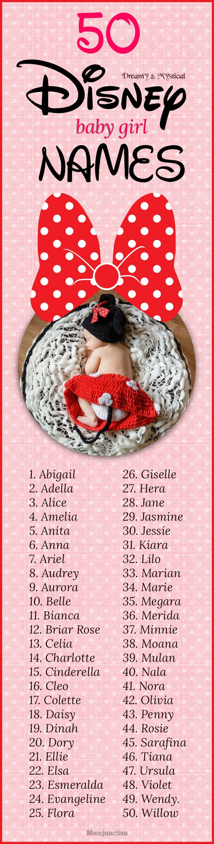 Disney Girl Names Inspired By The Characters From Magical World Of Disneyland Pick Your