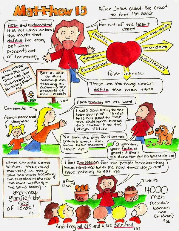 Doodle Through The Bible: Matthew 15 Illustrated Faith Journal entry for Good Morning Girls (GMG) Bible Study