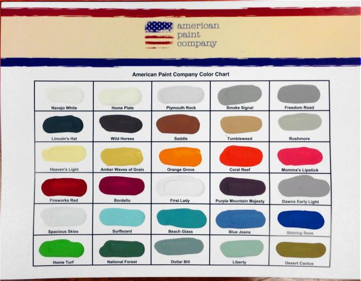 American Paint Company Color Chart furniture repurposing - stool color chart
