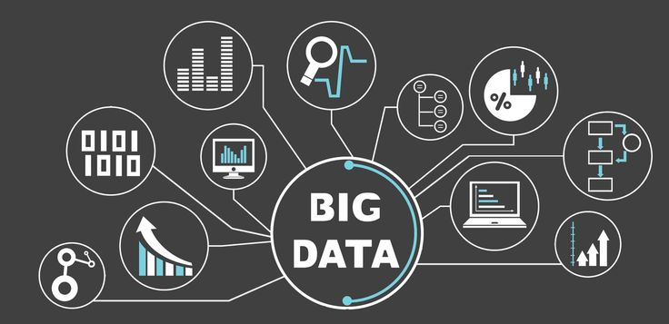 Big-Data-Blog-Header-Image.jpg (2550×1238)