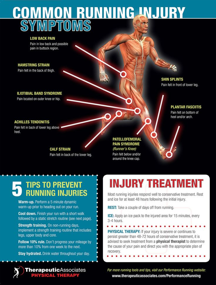 Take care of your lower back and lower limbs when you #run to help protect against injuries!