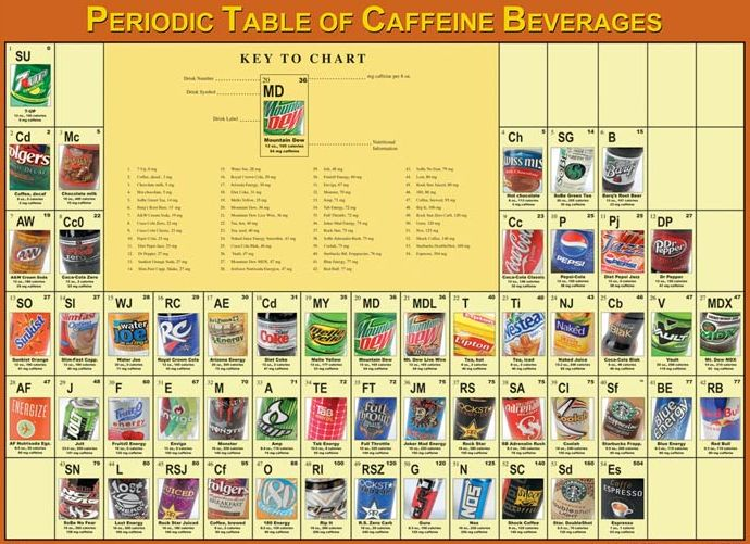 16 best Taula periòdica images on Pinterest Periodic table - best of periodic table jpg