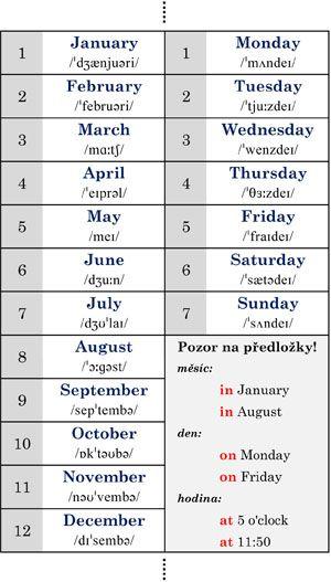 Měsíce / Dny v týdnu (záložka) - Help for English - Angličtina na internetu zdarma