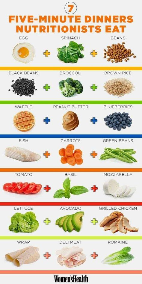For dinners that are healthy AND quick. And conversions and how to eat healthier