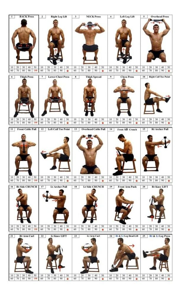 Bull worker, Fortex , multi gymstick pilate de 14° partie: exercice de musculation avec le bullworker