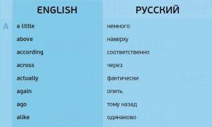 100 самых частых и важных английских наречий