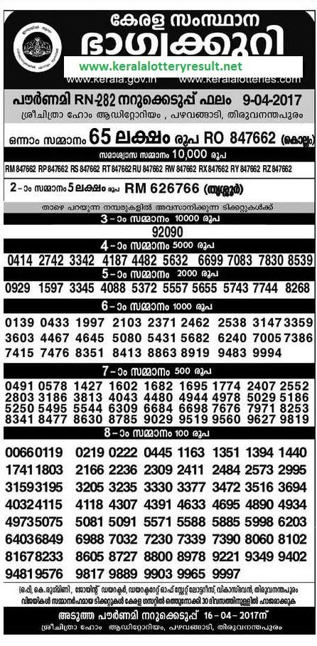 09.04.2017 pournami lottery RN 282 results  kerala lottery today result