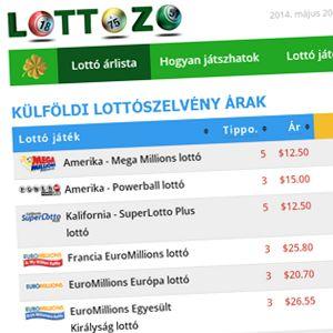 Lottozo.com banner