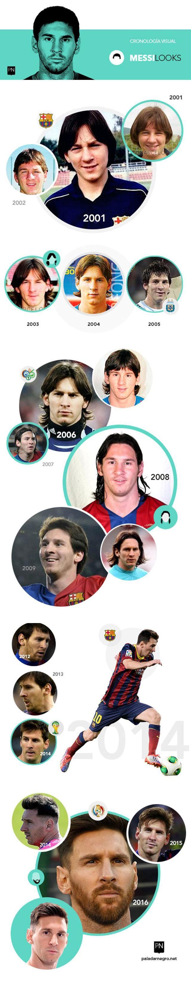 Paso a paso, la cronología del look de Messi: así fue la transformación del crack hasta llegar a la barba