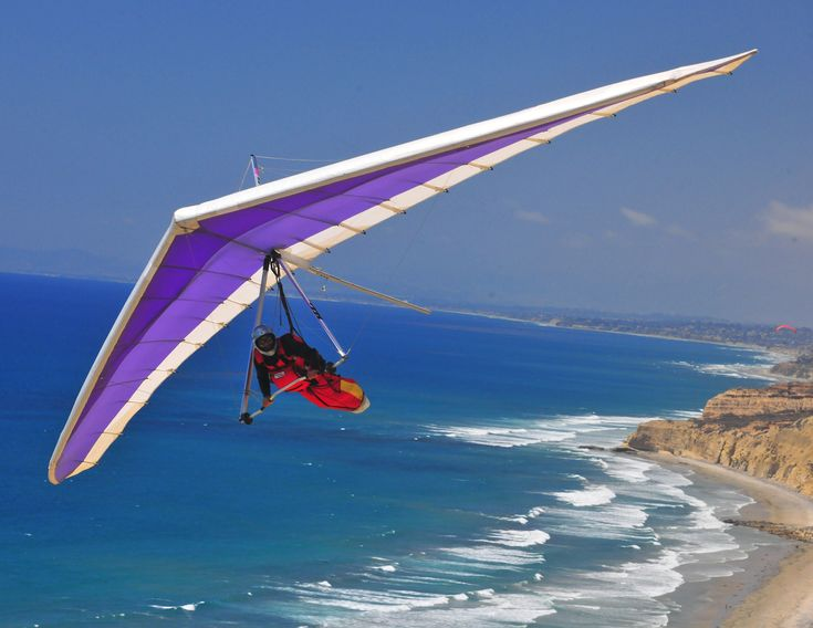 Hang Gliding Certifications | Torrey Pines Gliderport