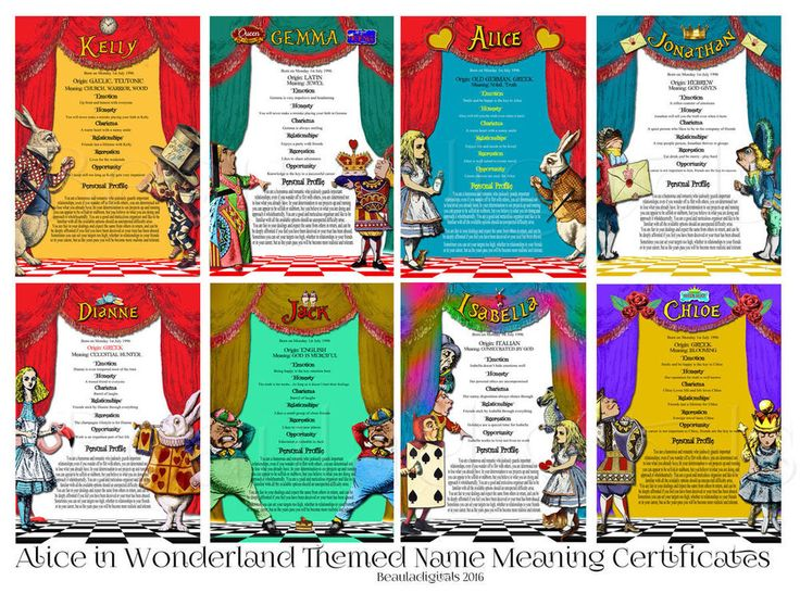 NAME MEANING CERTIFICATE - Alice in Wonderland Themed  Personalised Gift Prints