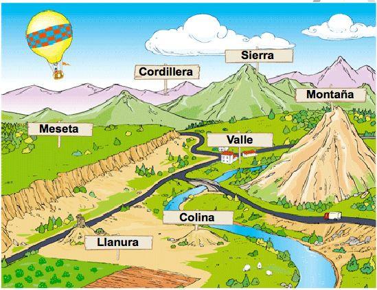 Geografía. Relieve del paisaje de interior                                                                                                                                                                                 Más