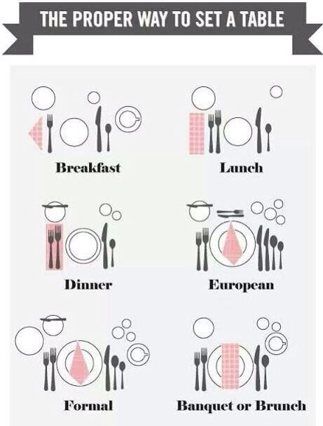 The student understands the history of food service and the use of the professional kitchen and is expected to demonstrate types of table setting dining ...  sc 1 st  Pinterest & 20 best Table Settings images on Pinterest | Table decorations ...