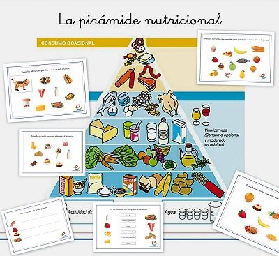 Recursos para el aula: Fichas alimentación infantil en primaria Fichas para conocer los alimentos en educación primaria, Grupos de alimentos, la pirámide d