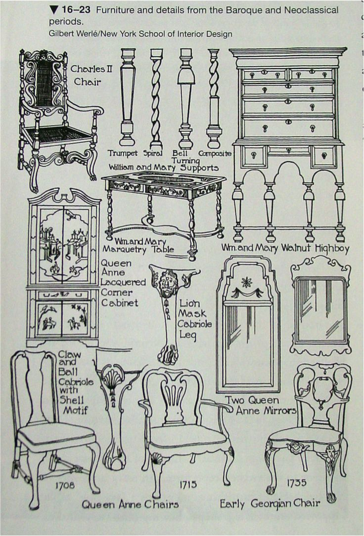Rococo furniture sketch - Baroque Neoclassical Furniture