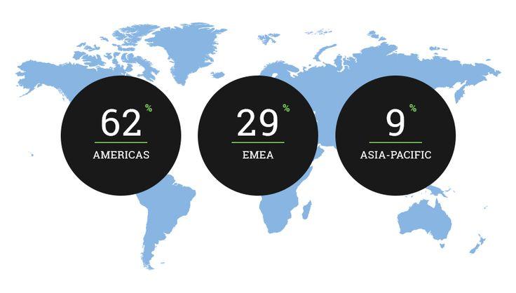 Глобальное воздействие - Atlantic Global Asset Management