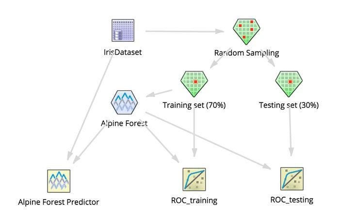 alpine algorithm modeling - Google 검색
