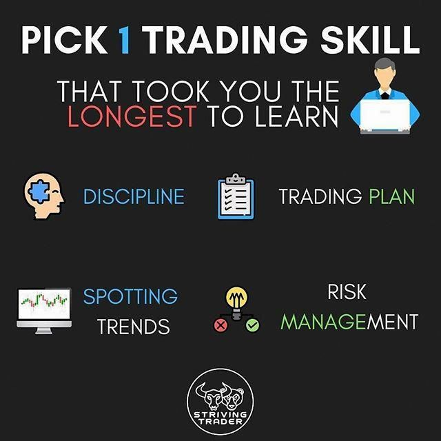 Tradingfutures With Images Stock Trading Strategies Personal