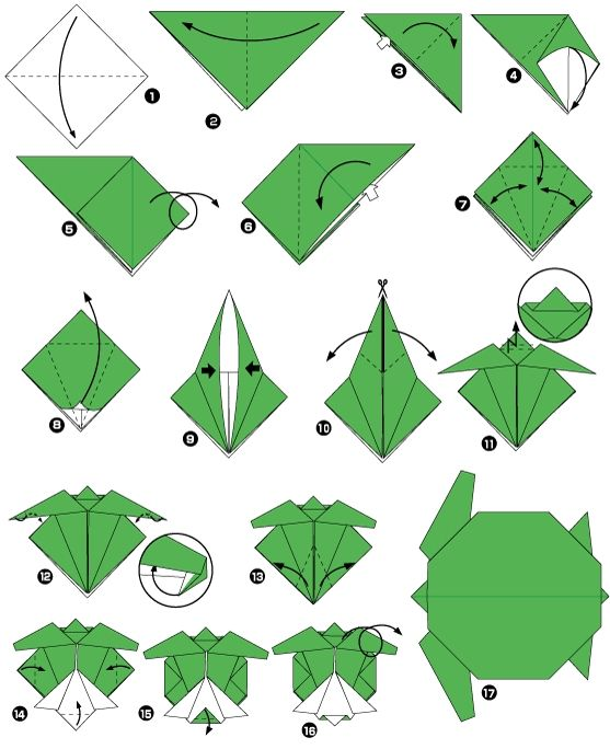 exemple origami grenouille