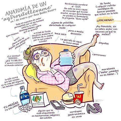 Anatomía de un #AyDiositoLlévame @ana.belen.rivero  #pelaeldiente #inspiración #optimismo #viñetas #ilustración #humor #funny #positivo #sonrisa #alegría #diseño