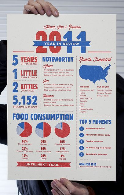 Infographics Christmas card
