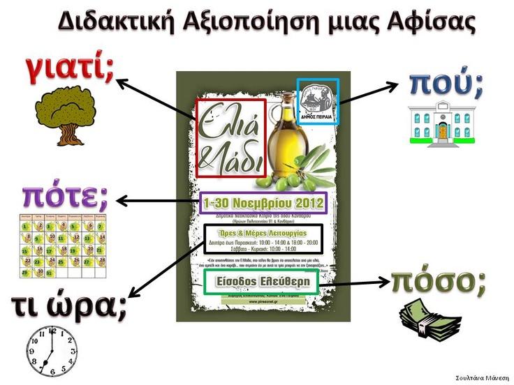 Δραστηριότητες, παιδαγωγικό και εποπτικό υλικό για το Νηπιαγωγείο: Η ελιά στο Νηπιαγωγείο: Διδακτική Αξιοποίηση μιας Αφίσας